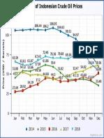 chart ICP