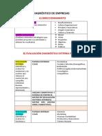 Diagnóstico y Planifcestrat.-puntos Claves