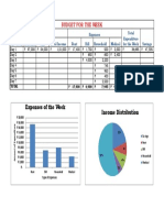 Excel SpreadSheet 4 PDF