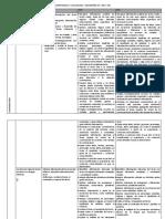 COMPETENCIAS Y CAPACIDADES 5º y 6º.docx