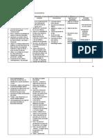 Modulos de Medicina i 03 Febrero 2017