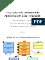 Arquitectura de Un Sistema de Administración de Prod
