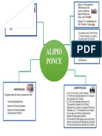 Mapa Conceptual Alipio Ponce