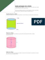 Elementos del cilindro