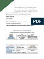 Informacion Primaria Para Pronostico de Venta (Autoguardado)