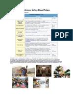 Costumbres y Tradiciones de San Miguel Petapa