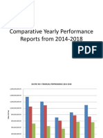 ComparativeYearlyPerformanceReports2014-2018