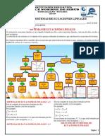 GUÍA N°6_SISTEMAS DE ECUACIONES LINEALES