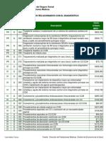 2. Grupos Relacionados de Diagnóstico (GRD) Del IMSS 2008
