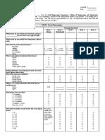 passenger_pilottest.pdf