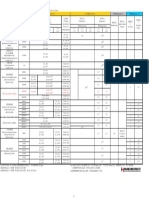 Steel Material Properties.pdf