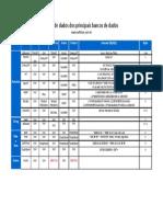 Tabela_de_tipos_de_dados.pdf