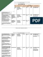 SLAC-ACTION-PLAN-dISTRICT.docx