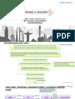Design_activities_03081018 R2.pdf