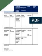 Devt Plan a.balandra Sy 19 20