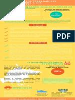 Infografía. Capitulo 8