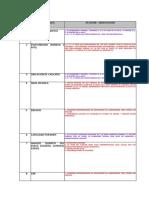 ACBIM Rpta Estructuras y EMS