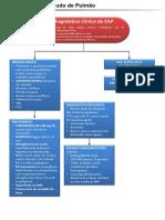 EAP protocolo Hcor
