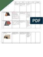 5 Material 5 Konstruksi Alan 15512205