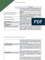 Matriz de Variables de Medición de GA El Salvador