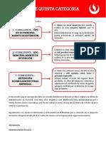 Formatos de Declaración Jurada de 5ta Categoría 2019