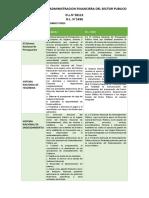 Ley Marco de La Administracion Financiera Del Sector Publico