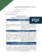 Cuadro Comparativo Ley 1295-1994 y Ley 1562-2012