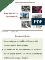 HVAC Basico 4 Areas de Utilizacion