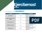 -API-N°4-ECONOMIA