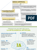 Mapa Inteligencia Artificial