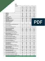 Boiler Efficiency Excel Sheet