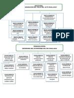 Arbol de Causas y Efectos -Medios y Fines