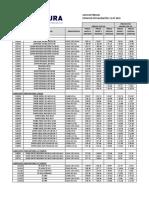 Lista_precios_CajasCanecas_14jul2019_firmaPedro.pdf