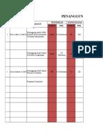 5.1.1.3 Analisis Kompetensi PJ UKM