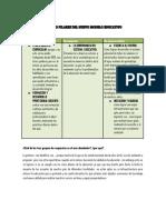 Act. 2 PILARES DEL MODELO EDUCATIVO.docx