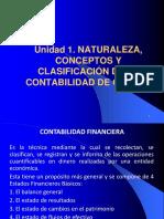Unidad 1. Naturaleza, Conceptos y Clasificación de La