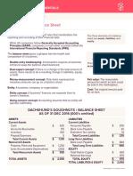 Balance Sheet Basics Summary