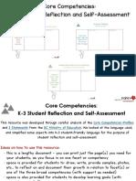 cc self-assessment