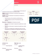 The Practice of Accounting Summary