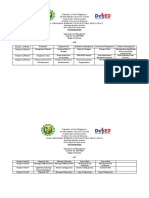 Budget of Activities - Organization and Management 2019-2020
