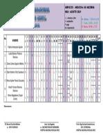 rol de medicina si si si .pdf
