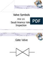 Valve Symbols.ppt