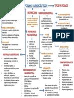 MAPA DE POLVOS FARMACEUTICOS.pptx