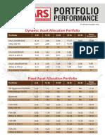 MARS Portfolio Performance 30th April 2019