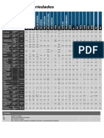 Tabela de Propriedades Plastwood