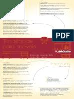 Infografico Tendencias Moveis Formobile