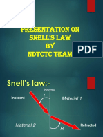 14. Snell's Law