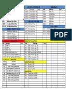 AXIS DATA BRONET 24 JAM.docx