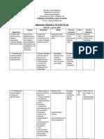 Brigada Eskwela Action Plan
