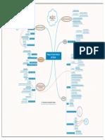 Mapa de Conocimientos Del Guion